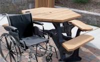 Economizer Plaza Universal Access Table