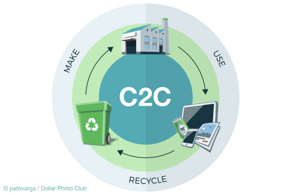 Cradle To Cradle Model Offers Next Step In Zero Waste on commercial trash cans