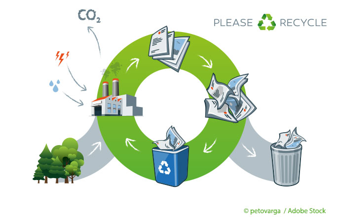 Why Buy Products Designed For The Circular Economy?