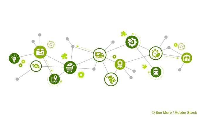 Green Procurement: The Path to a Sustainable Supply Chain